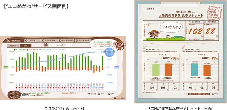 """""""エコめがね""""サービス画面例"""