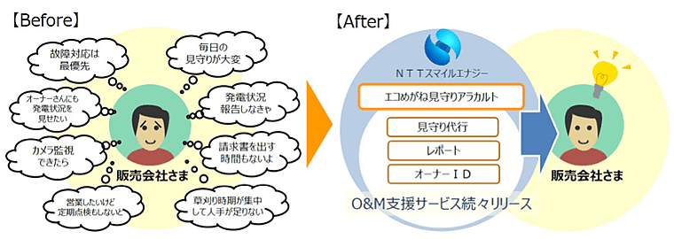 BEFORE AFTERのイラスト